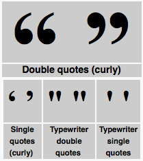 Curly vs Straight Quotes