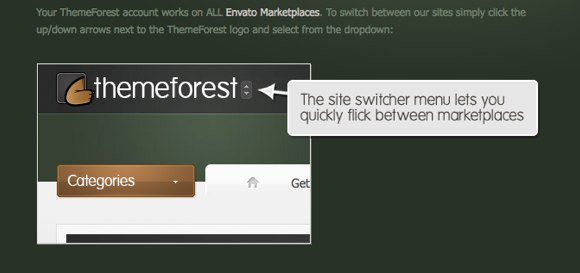 Envato Marketplace Site Switcher